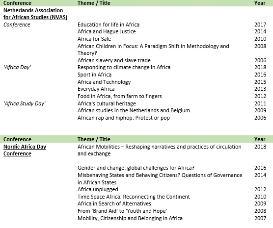 The Great Lacuna: Capitalism in Africa - ROAPE